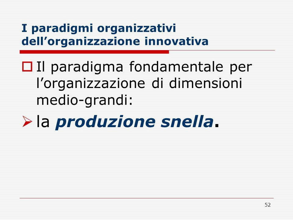 52 I paradigmi organizzativi dellorganizzazione innovativa Il paradigma fondamentale per lorganizzazione di dimensioni medio-grandi: la produzione sne