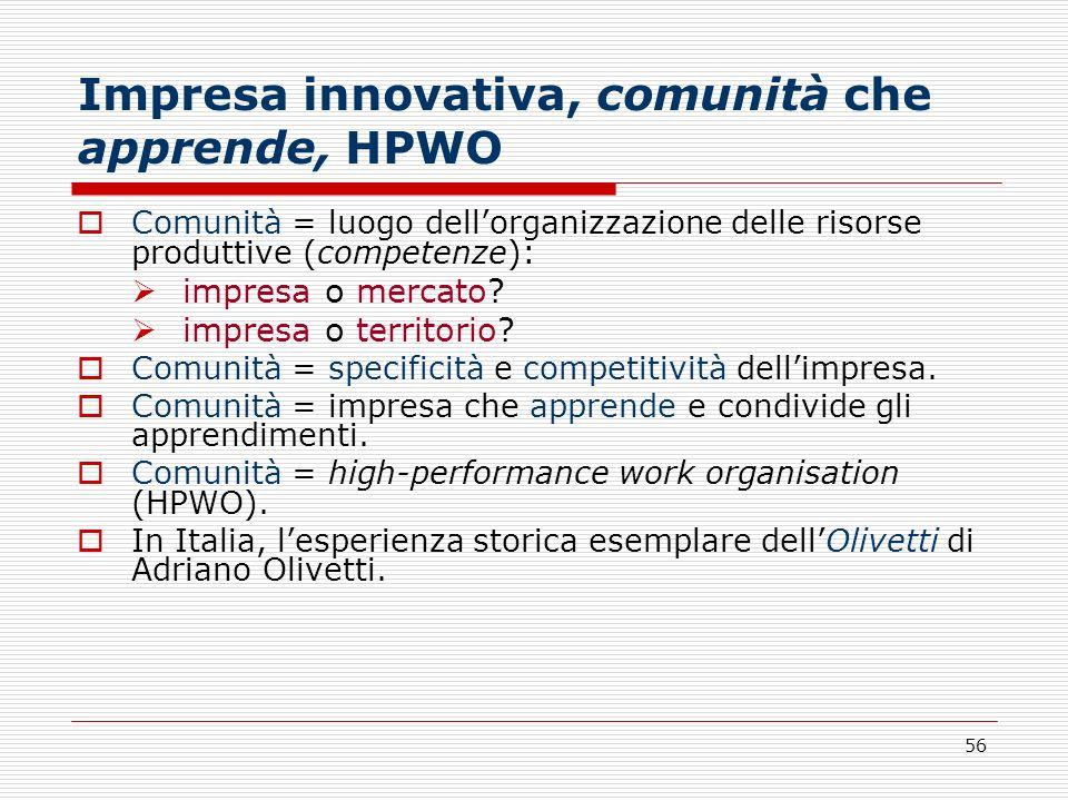 56 Impresa innovativa, comunità che apprende, HPWO Comunità = luogo dellorganizzazione delle risorse produttive (competenze): impresa o mercato? impre