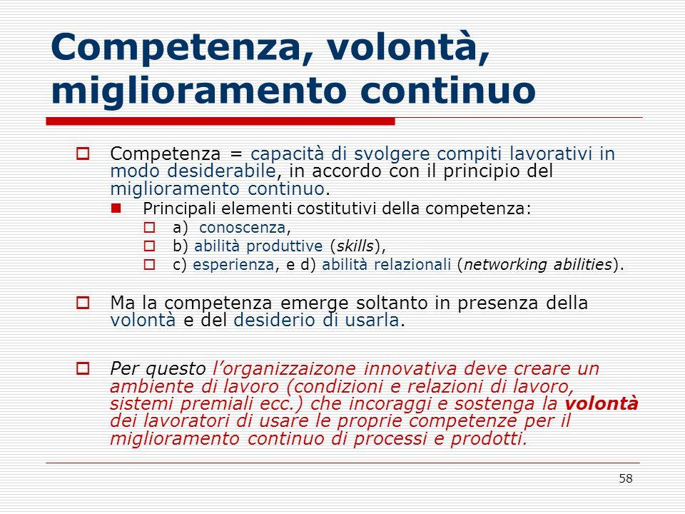 58 Competenza, volontà, miglioramento continuo Competenza = capacità di svolgere compiti lavorativi in modo desiderabile, in accordo con il principio