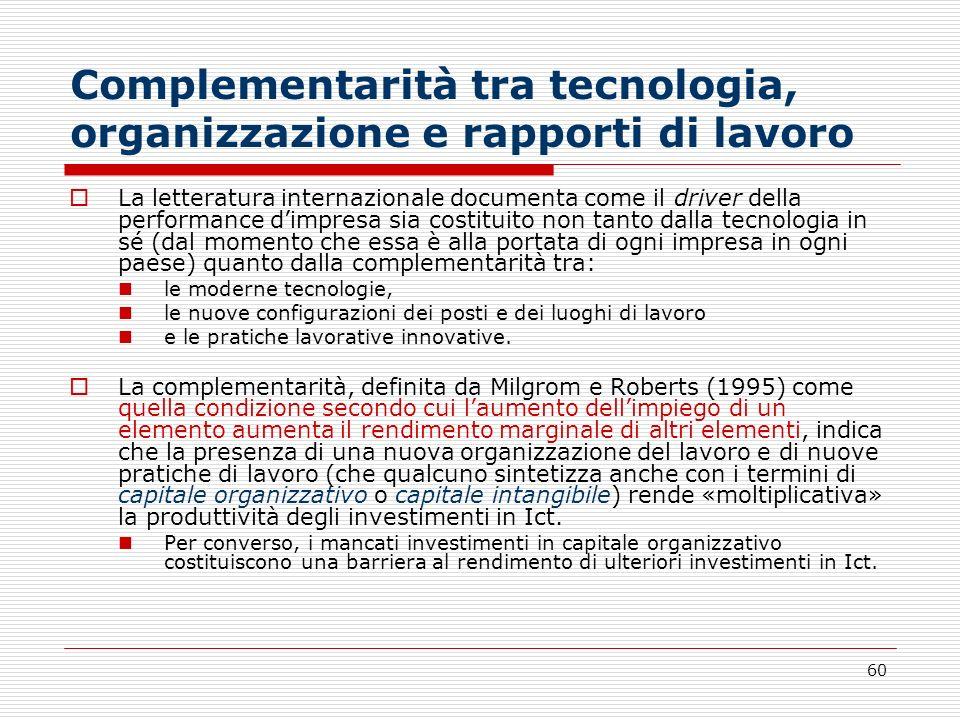 60 Complementarità tra tecnologia, organizzazione e rapporti di lavoro La letteratura internazionale documenta come il driver della performance dimpre