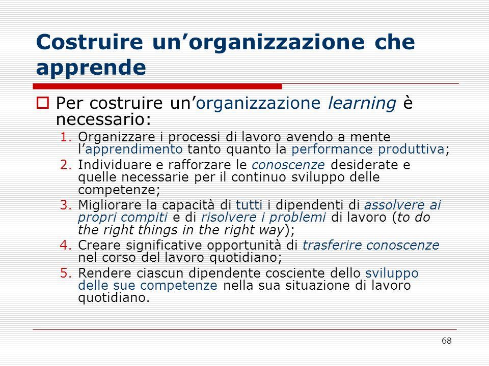 68 Costruire unorganizzazione che apprende Per costruire unorganizzazione learning è necessario: 1.Organizzare i processi di lavoro avendo a mente lap