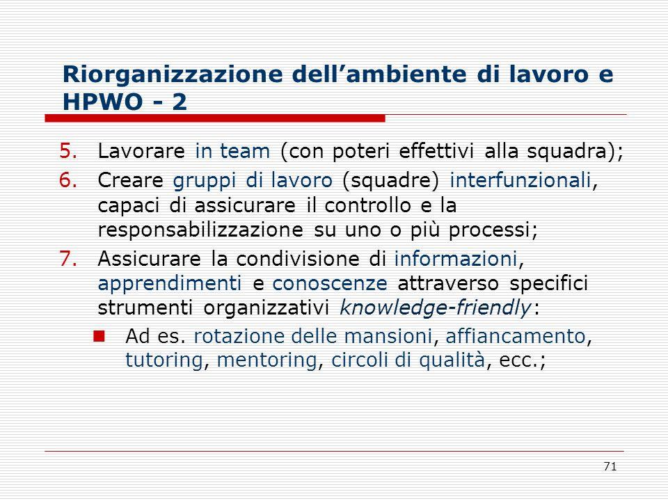 71 Riorganizzazione dellambiente di lavoro e HPWO - 2 5.Lavorare in team (con poteri effettivi alla squadra); 6.Creare gruppi di lavoro (squadre) inte