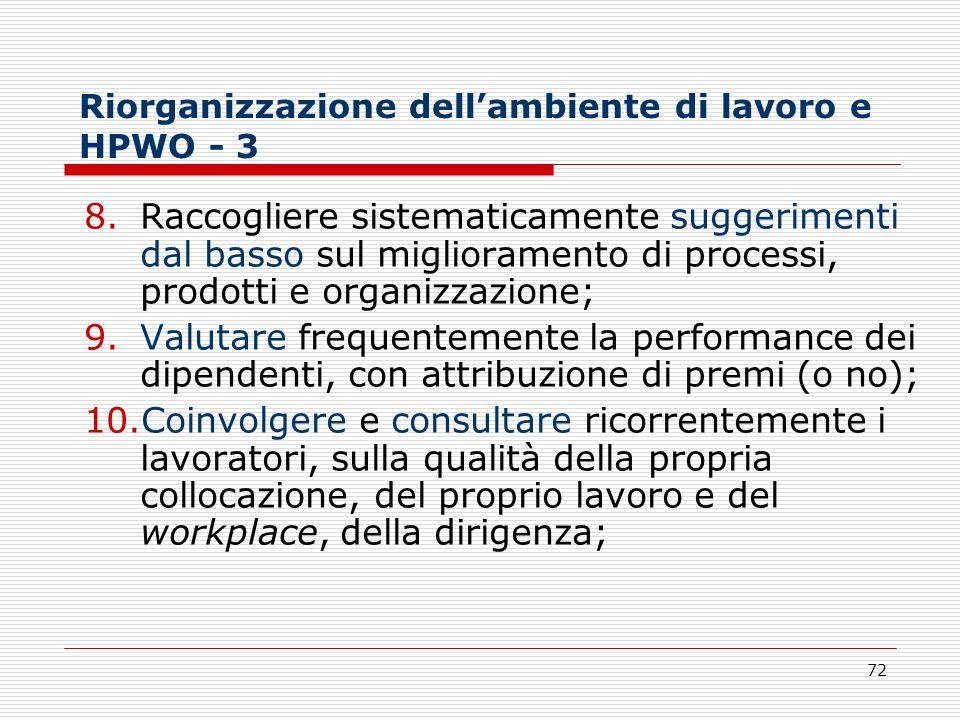 72 Riorganizzazione dellambiente di lavoro e HPWO - 3 8.Raccogliere sistematicamente suggerimenti dal basso sul miglioramento di processi, prodotti e