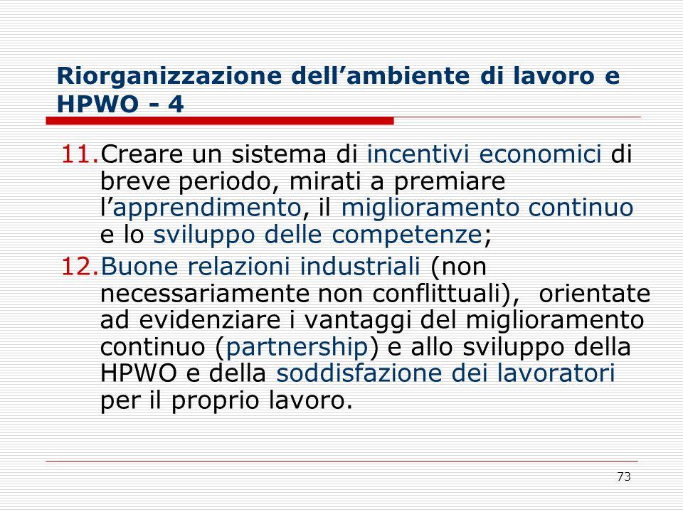 73 Riorganizzazione dellambiente di lavoro e HPWO - 4 11.Creare un sistema di incentivi economici di breve periodo, mirati a premiare lapprendimento,
