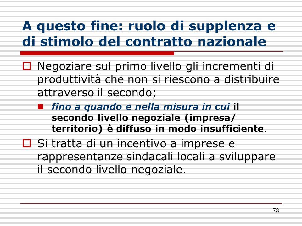 78 A questo fine: ruolo di supplenza e di stimolo del contratto nazionale Negoziare sul primo livello gli incrementi di produttività che non si riesco