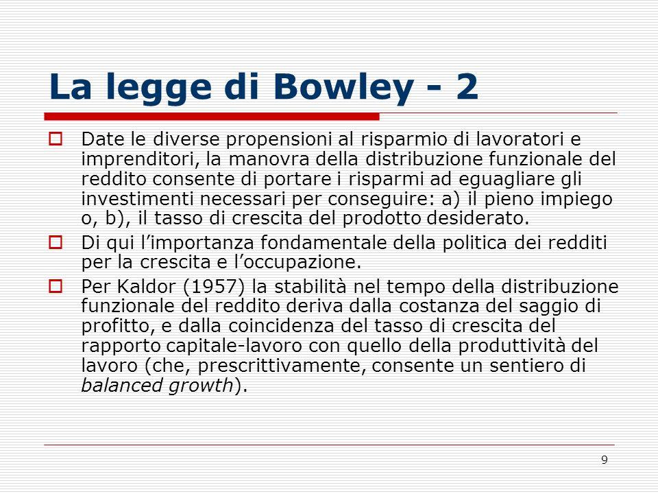 10 La legge di Bowley - 3 Al di là del suo valore euristico, la legge di Bowley può essere assunta come regola aurea della politica dei redditi, perché: in parità di altre condizioni, assicura la massima crescita dei salari (e della domanda interna) compatibile con lassenza di pressioni sul saggio di profitto e, quindi, sui prezzi.