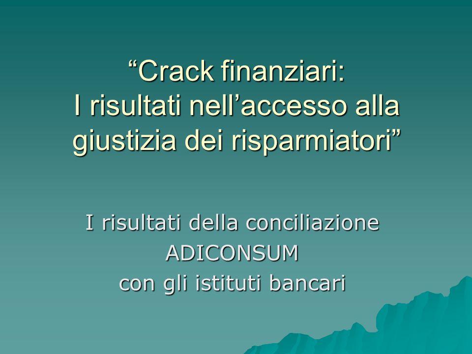 Crack finanziari: I risultati nellaccesso alla giustizia dei risparmiatori I risultati della conciliazione ADICONSUM con gli istituti bancari