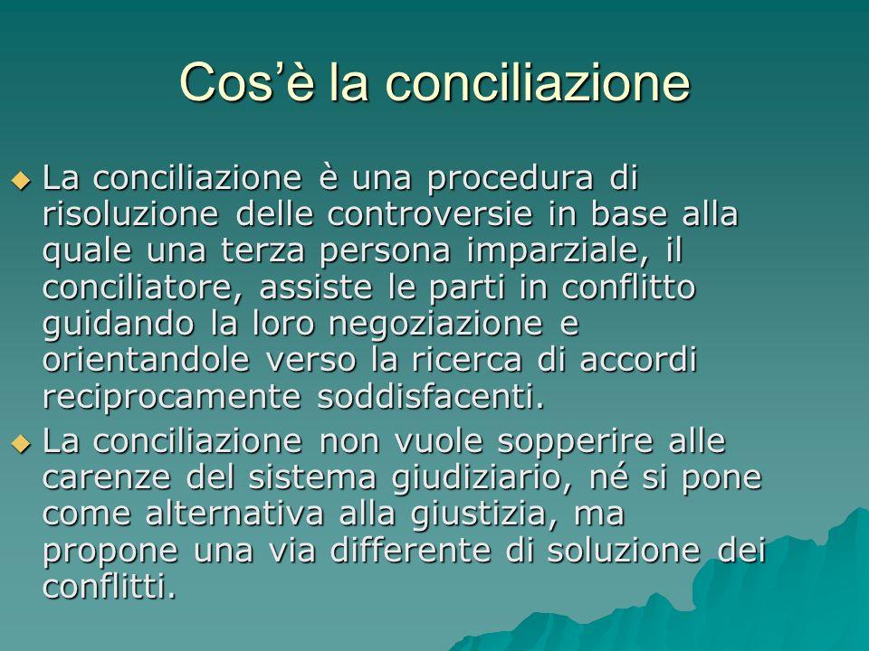 Cosè la conciliazione La conciliazione è una procedura di risoluzione delle controversie in base alla quale una terza persona imparziale, il conciliatore, assiste le parti in conflitto guidando la loro negoziazione e orientandole verso la ricerca di accordi reciprocamente soddisfacenti.