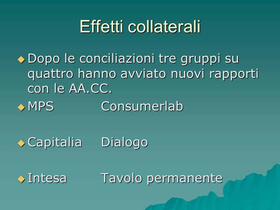 Effetti collaterali Dopo le conciliazioni tre gruppi su quattro hanno avviato nuovi rapporti con le AA.CC.