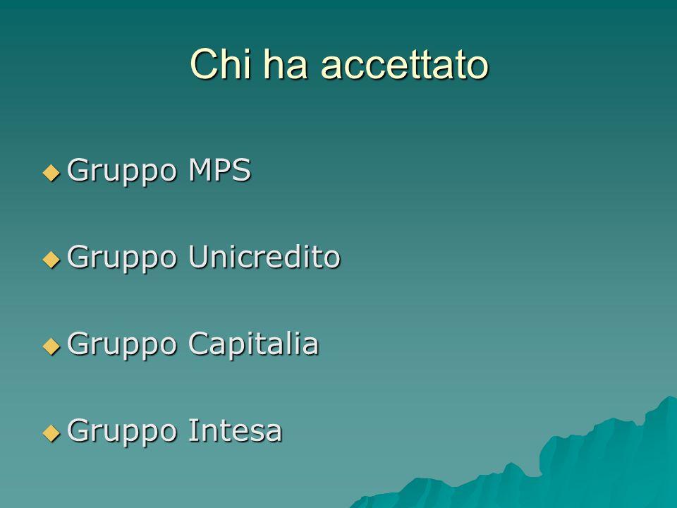 Chi ha accettato Gruppo MPS Gruppo MPS Gruppo Unicredito Gruppo Unicredito Gruppo Capitalia Gruppo Capitalia Gruppo Intesa Gruppo Intesa
