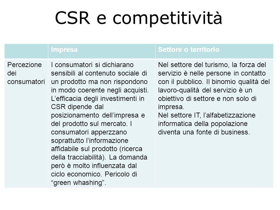 CSR e competitivit à ImpresaSettore o territorio Percezione dei consumatori I consumatori si dichiarano sensibili al contenuto sociale di un prodotto
