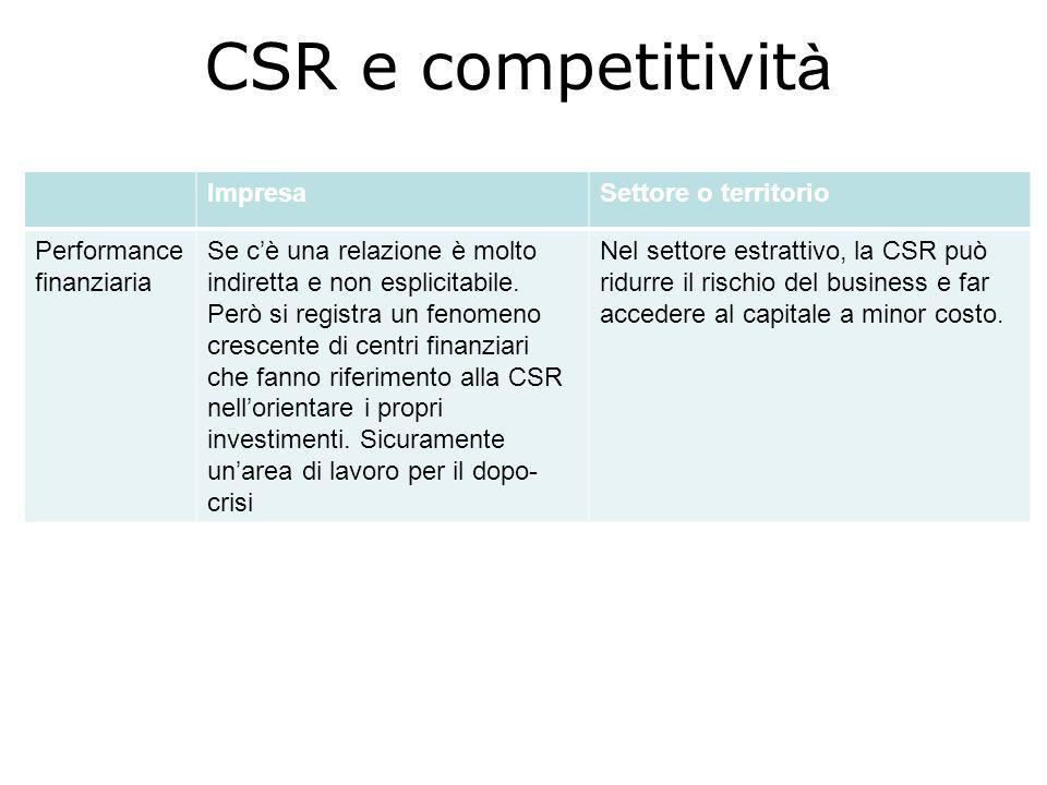 CSR e competitivit à ImpresaSettore o territorio Performance finanziaria Se cè una relazione è molto indiretta e non esplicitabile. Però si registra u