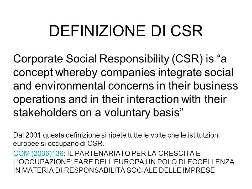 CSR e competitivit à ImpresaSettore o territorio InnovazioneEvidenza empirica che la CSR può portare a innovazioni di prodotto o di processo.