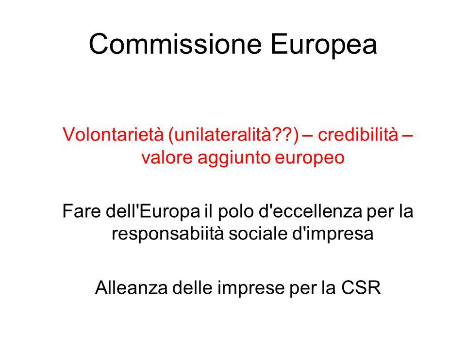 Commissione Europea Volontarietà (unilateralità ) – credibilità – valore aggiunto europeo Fare dell Europa il polo d eccellenza per la responsabiità sociale d impresa Alleanza delle imprese per la CSR