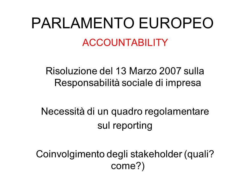 PARLAMENTO EUROPEO ACCOUNTABILITY Risoluzione del 13 Marzo 2007 sulla Responsabilità sociale di impresa Necessità di un quadro regolamentare sul reporting Coinvolgimento degli stakeholder (quali.
