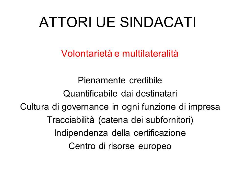 ATTORI UE SINDACATI Volontarietà e multilateralità Pienamente credibile Quantificabile dai destinatari Cultura di governance in ogni funzione di impre