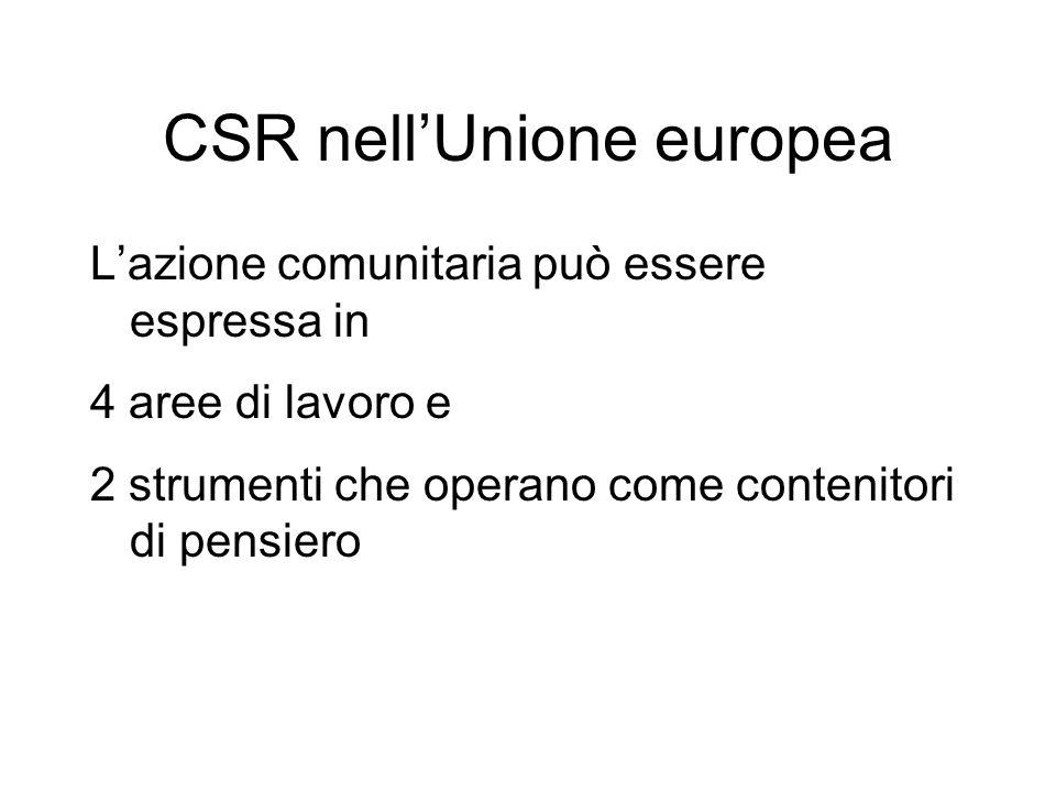 CSR nellUnione europea Lazione comunitaria può essere espressa in 4 aree di lavoro e 2 strumenti che operano come contenitori di pensiero