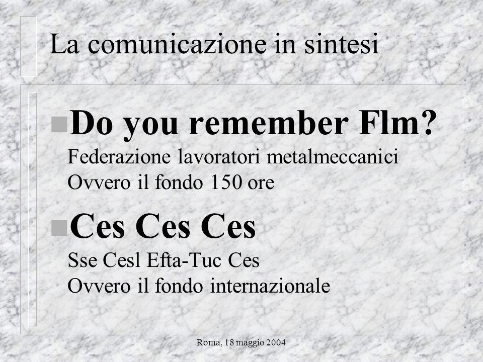 Roma, 18 maggio 2004 La comunicazione in sintesi n Do you remember Flm.