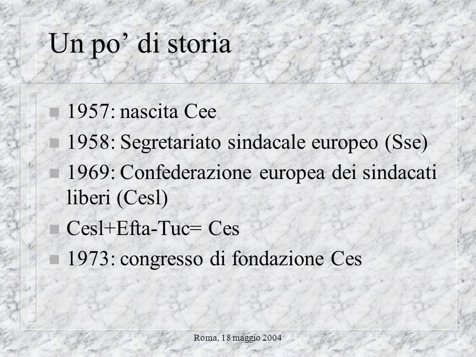 Roma, 18 maggio 2004 Un po di storia n 1957: nascita Cee n 1958: Segretariato sindacale europeo (Sse) n 1969: Confederazione europea dei sindacati liberi (Cesl) n Cesl+Efta-Tuc= Ces n 1973: congresso di fondazione Ces