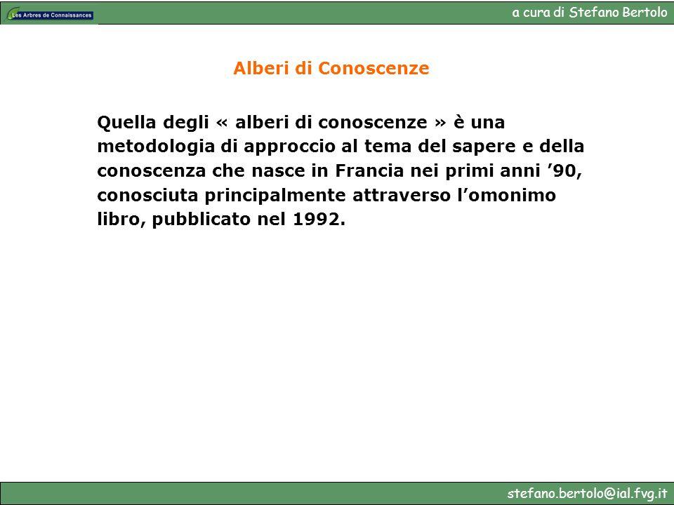 a cura di Stefano Bertolo stefano.bertolo@ial.fvg.it Alberi di Conoscenze Quella degli « alberi di conoscenze » è una metodologia di approccio al tema