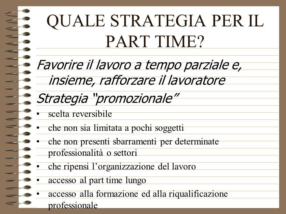 PERCHE IN ITALIA IL PART TIME E POCO DIFFUSO.