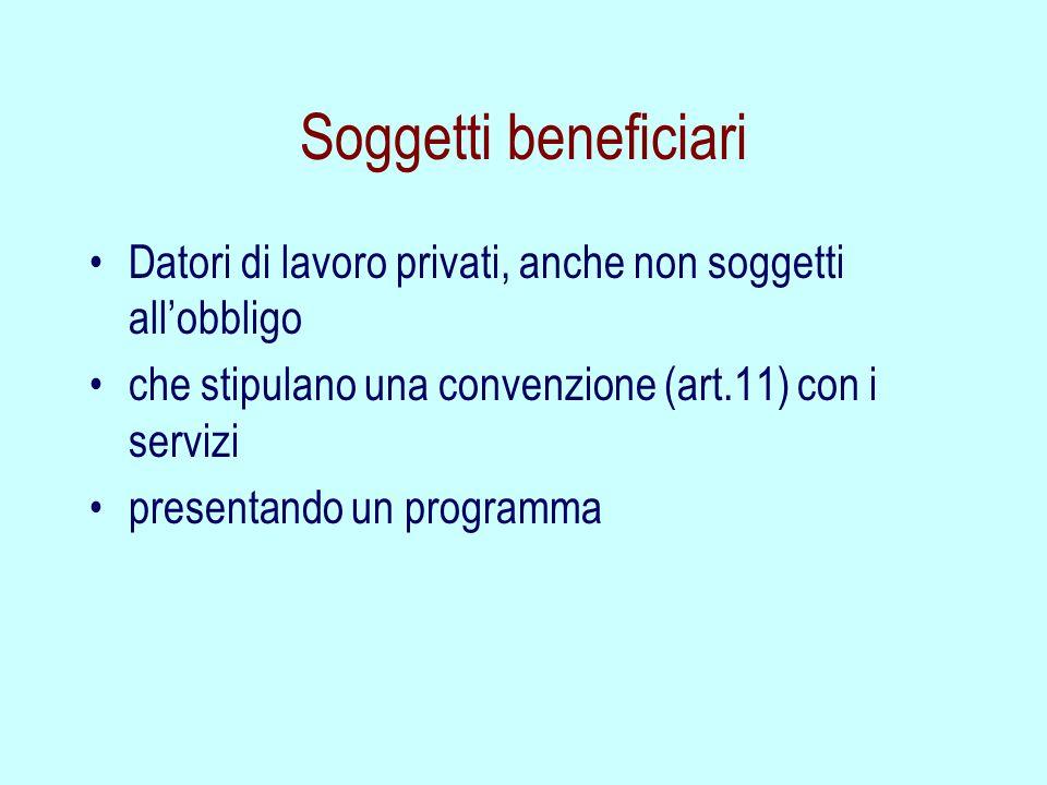 Soggetti beneficiari Datori di lavoro privati, anche non soggetti allobbligo che stipulano una convenzione (art.11) con i servizi presentando un progr