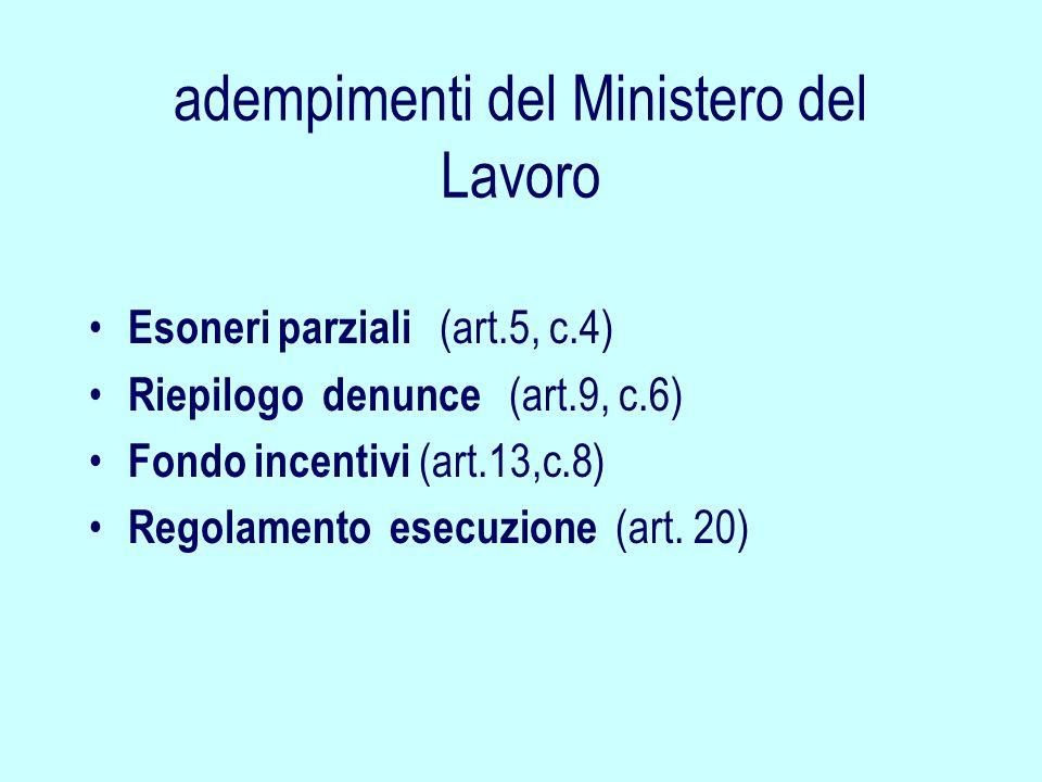 adempimenti del Ministero del Lavoro Esoneri parziali (art.5, c.4) Riepilogo denunce (art.9, c.6) Fondo incentivi (art.13,c.8) Regolamento esecuzione