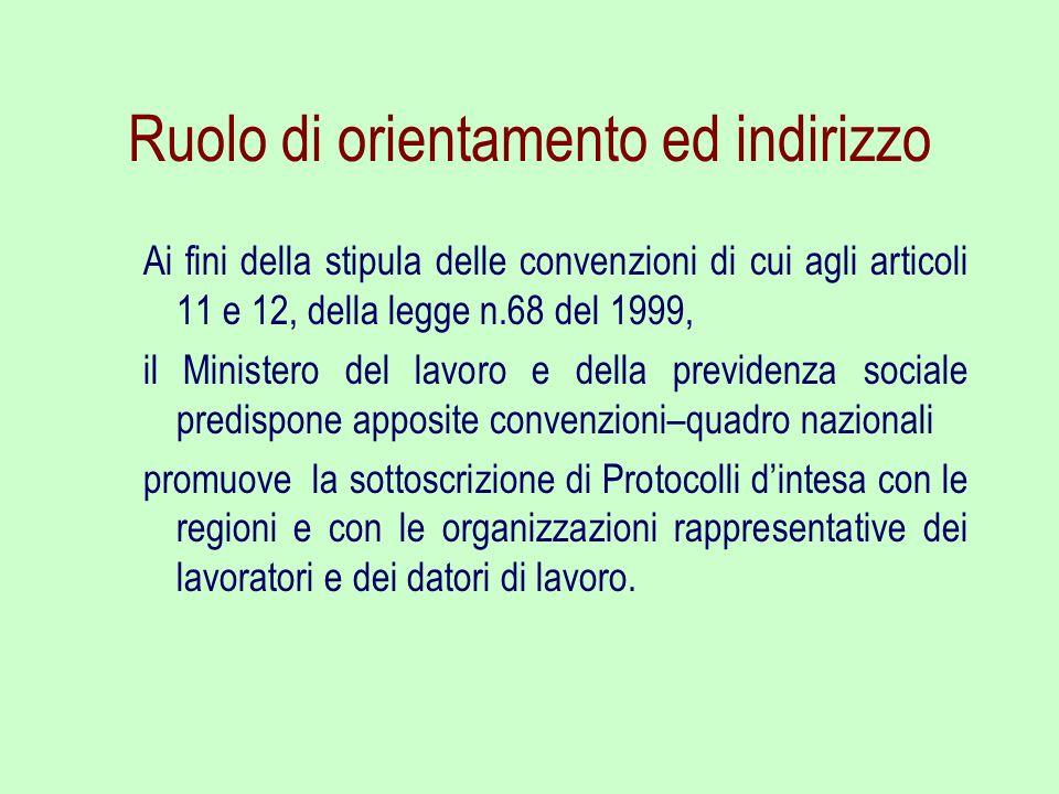 Ruolo di orientamento ed indirizzo Ai fini della stipula delle convenzioni di cui agli articoli 11 e 12, della legge n.68 del 1999, il Ministero del l