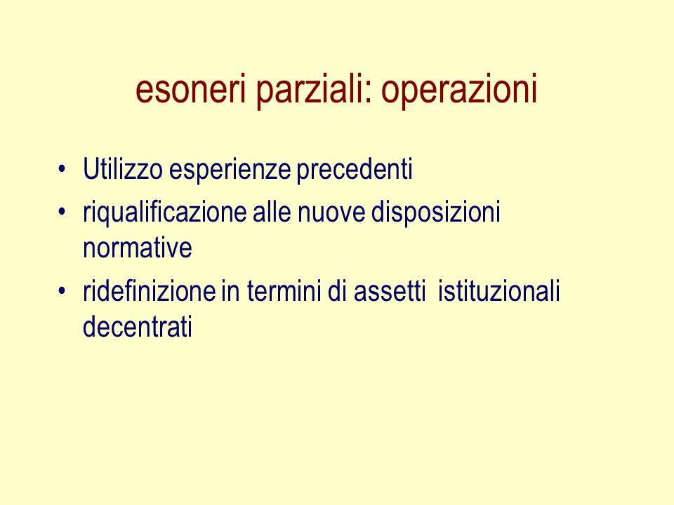 esoneri parziali: operazioni Utilizzo esperienze precedenti riqualificazione alle nuove disposizioni normative ridefinizione in termini di assetti ist