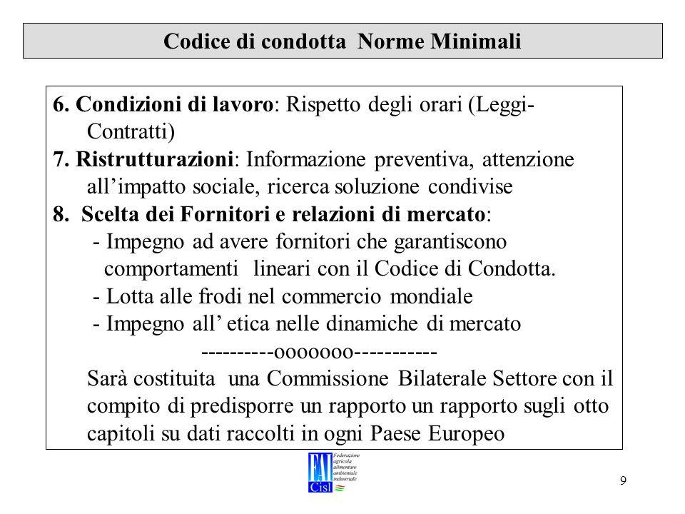 9 Codice di condotta Norme Minimali 6.