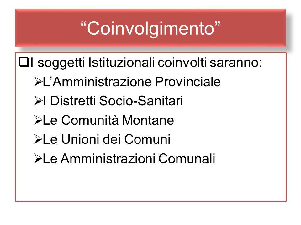 Coinvolgimento I soggetti Istituzionali coinvolti saranno: LAmministrazione Provinciale I Distretti Socio-Sanitari Le Comunità Montane Le Unioni dei C