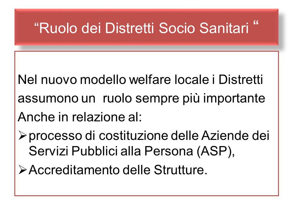 Ruolo dei Distretti Socio Sanitari Nel nuovo modello welfare locale i Distretti assumono un ruolo sempre più importante Anche in relazione al: process