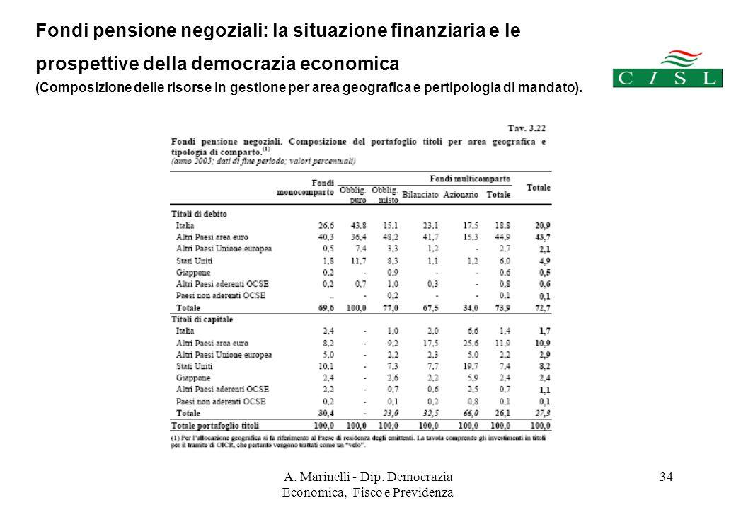 A. Marinelli - Dip. Democrazia Economica, Fisco e Previdenza 33 I risultati