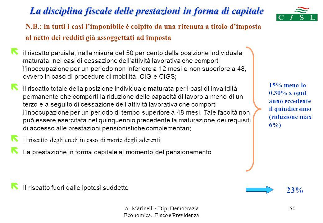 A. Marinelli - Dip. Democrazia Economica, Fisco e Previdenza 49 12% r e d.