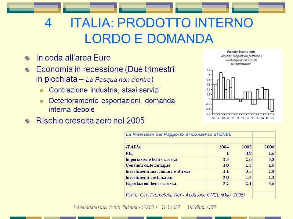 Lo Scenario dell' Econ. Italiana - 5/2005 G. OLINI Uff.Studi CISL 3 LE POLITICHE MONETARIE BCE: Domani è un altro giorno L attesa vigile della BCE Il