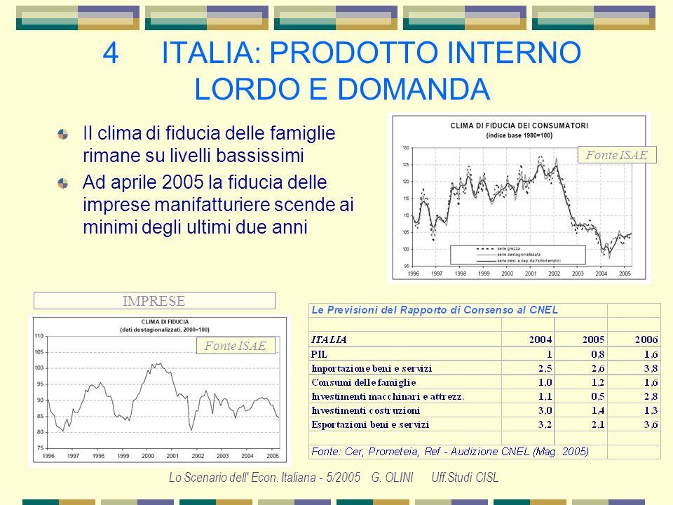 Lo Scenario dell' Econ. Italiana - 5/2005 G. OLINI Uff.Studi CISL 4 ITALIA: PRODOTTO INTERNO LORDO E DOMANDA In coda allarea Euro Economia in recessio