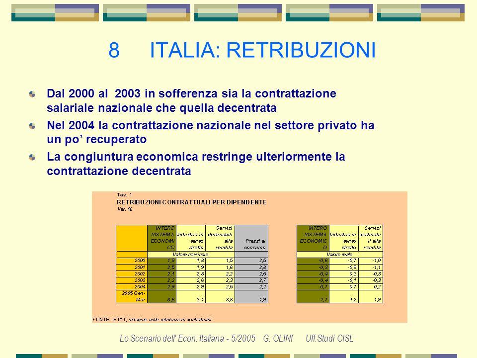 Lo Scenario dell' Econ. Italiana - 5/2005 G. OLINI Uff.Studi CISL 7 ITALIA: OCCUPAZIONE La disoccupazione è calata, ma il mercato del lavoro sta peggi