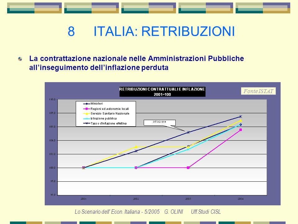 Lo Scenario dell' Econ. Italiana - 5/2005 G. OLINI Uff.Studi CISL 8 ITALIA: RETRIBUZIONI Dal 2000 al 2003 in sofferenza sia la contrattazione salarial