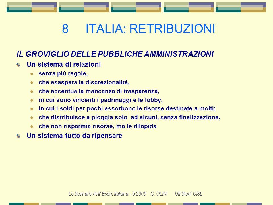 Lo Scenario dell' Econ. Italiana - 5/2005 G. OLINI Uff.Studi CISL 8 ITALIA: RETRIBUZIONI La contrattazione nazionale nelle Amministrazioni Pubbliche a