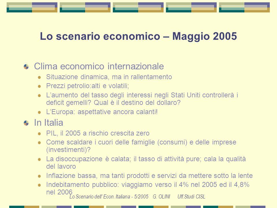 Lo Scenario dell' Econ. Italiana - 5/2005 G. OLINI Uff.Studi CISL 9 ITALIA: FINANZA PUBBLICA Nel 2004, ancora una volta, si è ricorsi alle una tantum