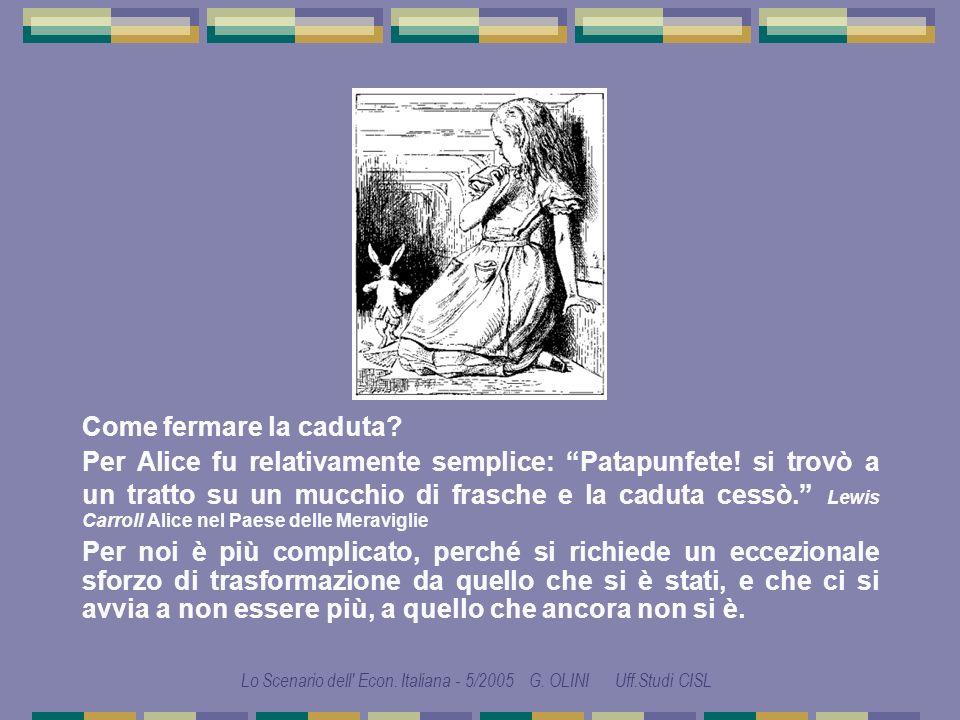 Lo Scenario dell Econ.Italiana - 5/2005 G. OLINI Uff.Studi CISL Come fermare la caduta.