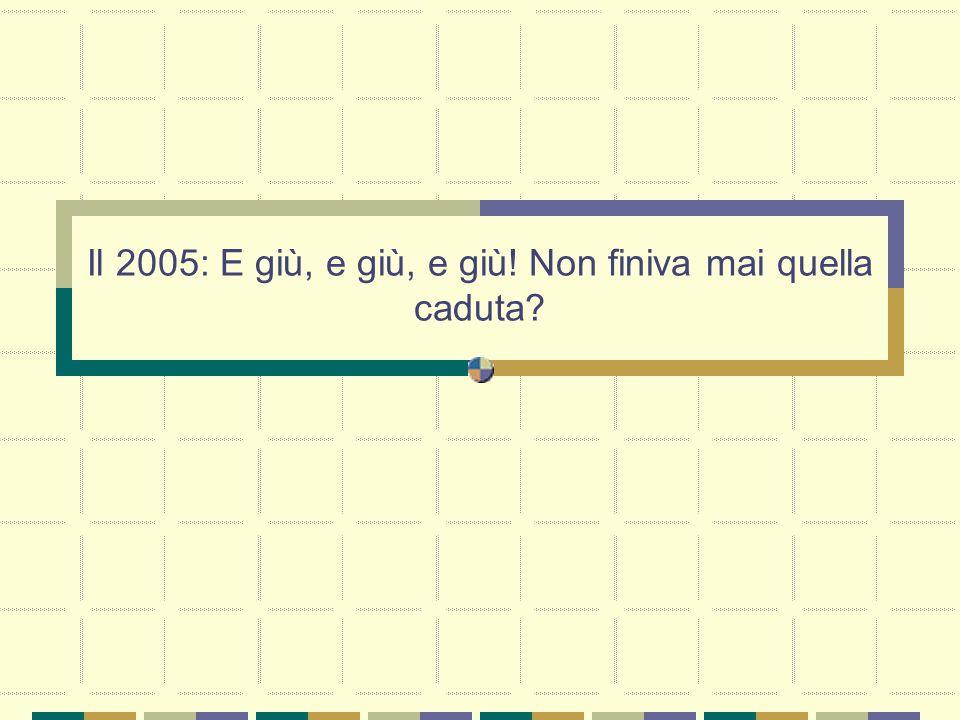 Lo Scenario dell' Econ. Italiana - 5/2005 G. OLINI Uff.Studi CISL «Bene, - pensava Alice, - dopo una caduta come questa, se mai mi avviene di ruzzolar