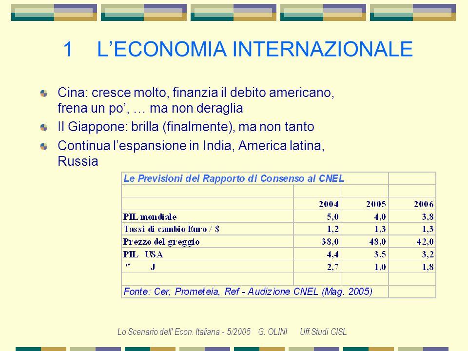 Lo Scenario dell' Econ. Italiana - 5/2005 G. OLINI Uff.Studi CISL 1 LECONOMIA INTERNAZIONALE Il dollaro ha un po recuperato: ma con i deficit gemelli