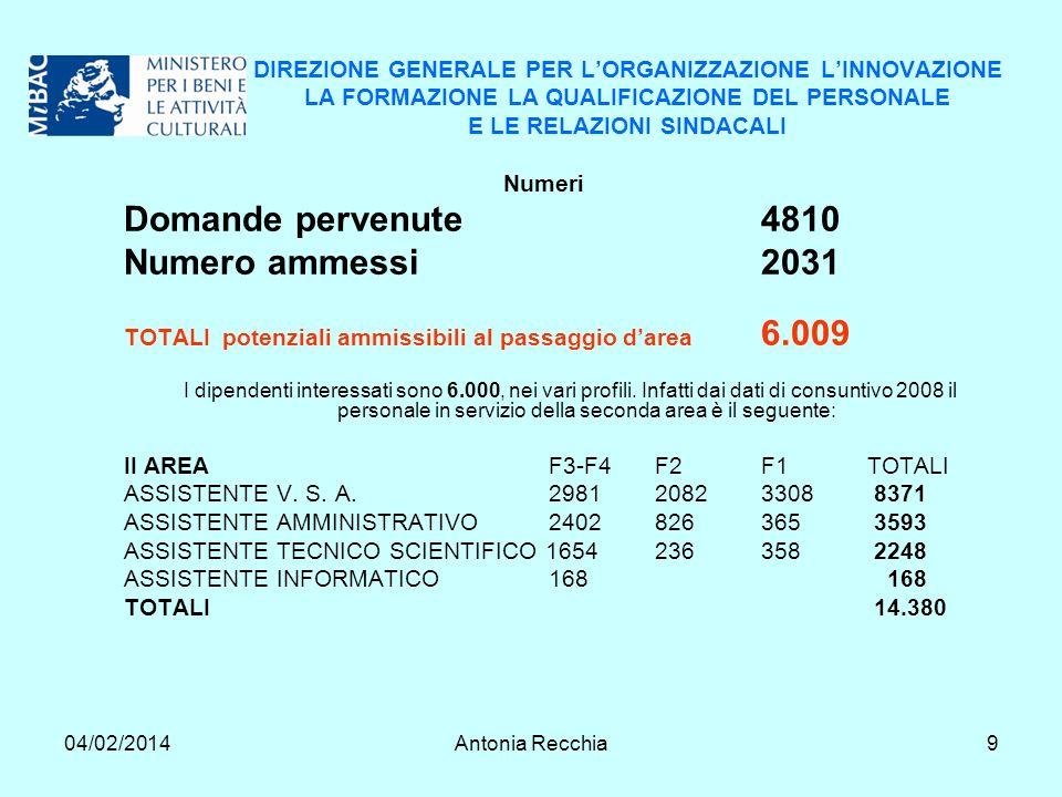 04/02/2014Antonia Recchia9 DIREZIONE GENERALE PER LORGANIZZAZIONE LINNOVAZIONE LA FORMAZIONE LA QUALIFICAZIONE DEL PERSONALE E LE RELAZIONI SINDACALI Numeri Domande pervenute4810 Numero ammessi2031 TOTALI potenziali ammissibili al passaggio darea 6.009 I dipendenti interessati sono 6.000, nei vari profili.