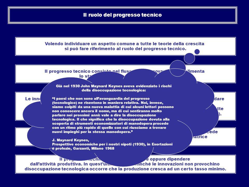 Il ruolo del progresso tecnico Volendo individuare un aspetto comune a tutte le teorie della crescita si può fare riferimento al ruolo del progresso t