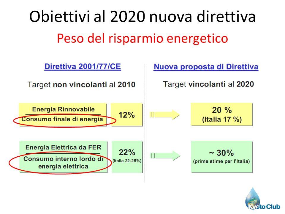Obiettivi al 2020 nuova direttiva Peso del risparmio energetico