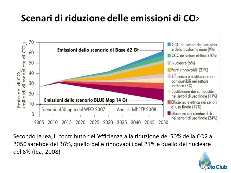 Scenari di riduzione delle emissioni di CO 2 Secondo la Iea, il contributo dellefficienza alla riduzione del 50% della CO2 al 2050 sarebbe del 36%, qu