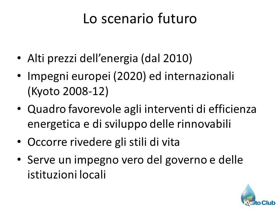 Lo scenario futuro Alti prezzi dellenergia (dal 2010) Impegni europei (2020) ed internazionali (Kyoto 2008-12) Quadro favorevole agli interventi di ef