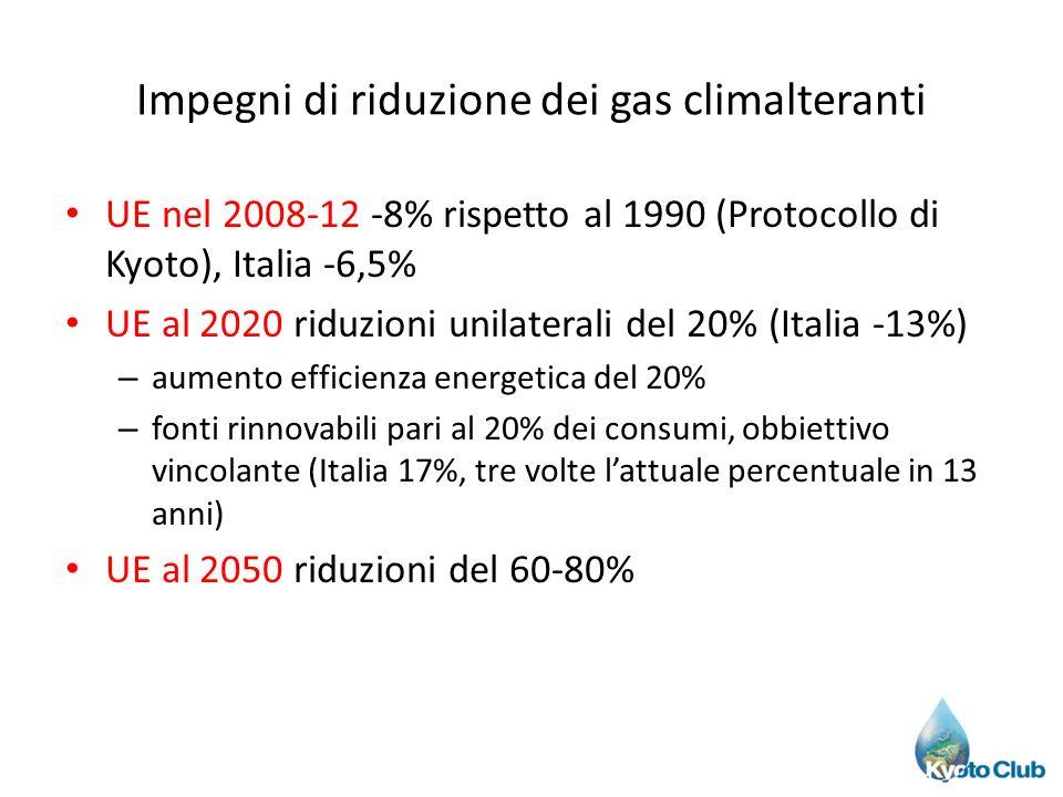 Impegni di riduzione dei gas climalteranti UE nel 2008-12 -8% rispetto al 1990 (Protocollo di Kyoto), Italia -6,5% UE al 2020 riduzioni unilaterali de