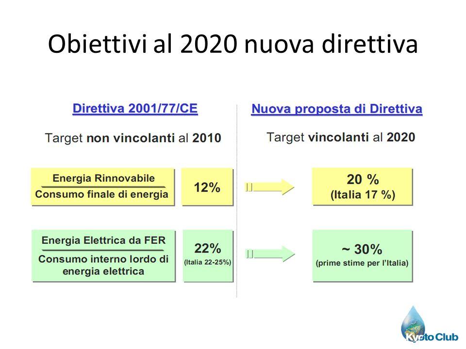 Obiettivi al 2020 Gli obiettivi fissati dalla decisione 202020 comportano limplementazione di un ampio spettro di interventi nel settore delle fonti rinnovabili elettriche e termiche dei biocarburanti e del risparmio energetico.